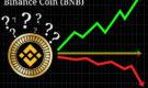 Binance Coin BNB Analiz 5 Şubat