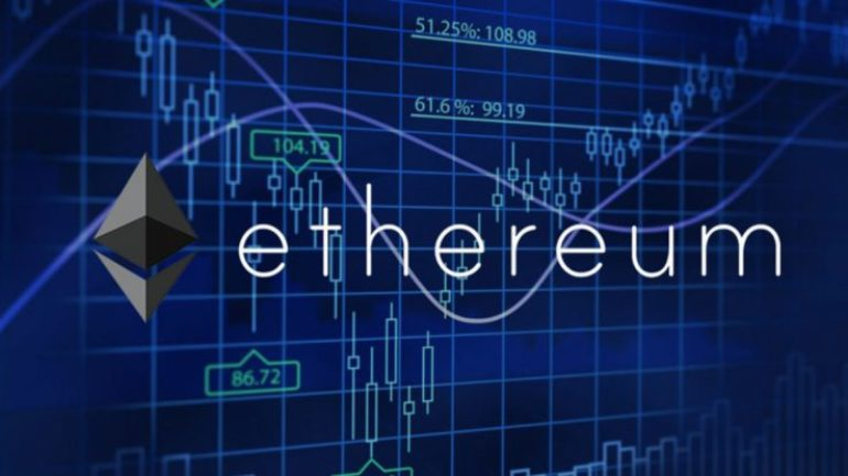 ETH Analiz 10 Haziran