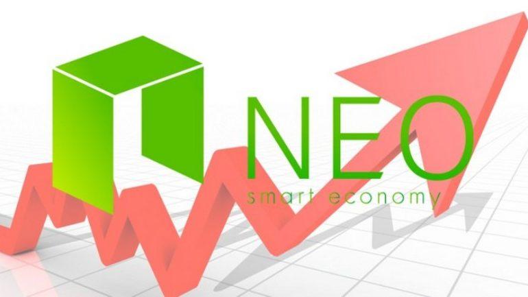 Neo Analiz 26 Mayıs