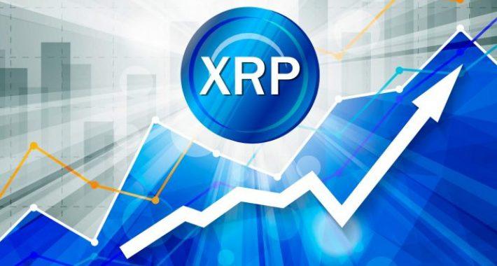 Ripple XRP Analiz 29 Mayıs