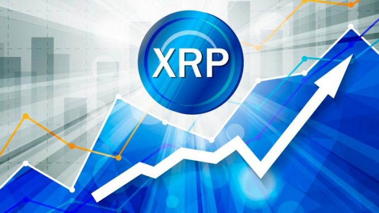 Ripple XRP Analiz 25 Eylül