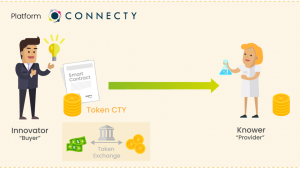Connecty.io