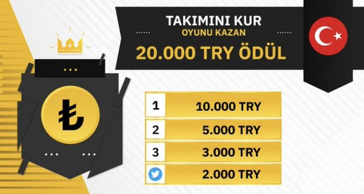 Binance Türkiye Özel Yarışma